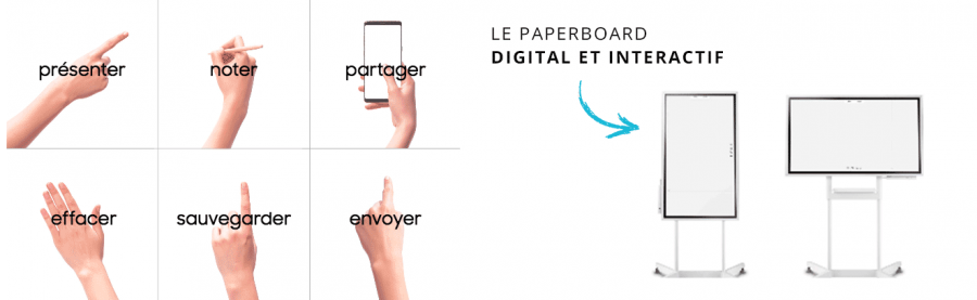 samsung-flip l'écran interactif et digital
