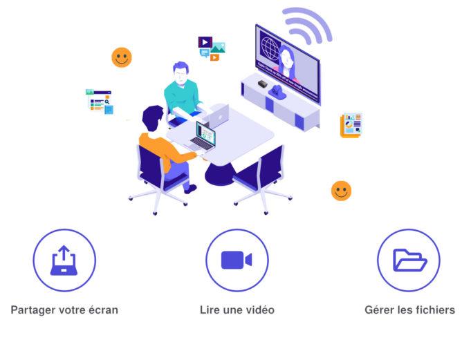 lifesize share le partage de contenus sans fil